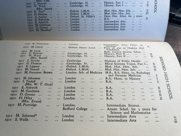 Dora Greene's entry in the list of graduates in A History of Bedford High, 1932